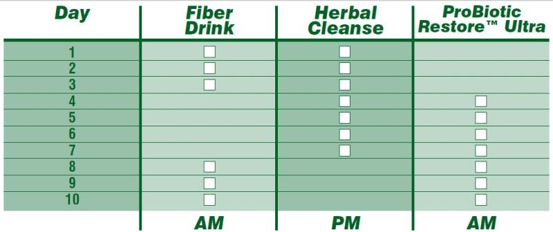 Advocare 10 Day Cleanse Food Chart Foodstutorial